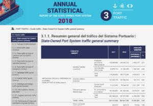 Capítulo de tráfico portuario
