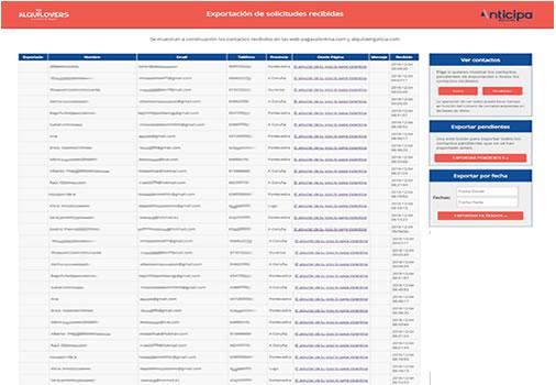 Sistema para capturar formularios de varias webs